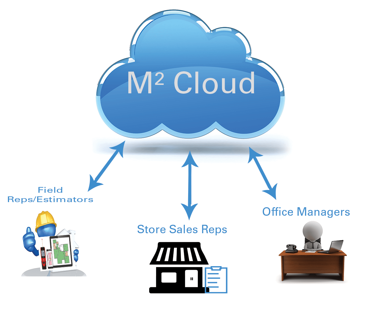 MS 2017 Transition: Managing Licenses In The Cloud